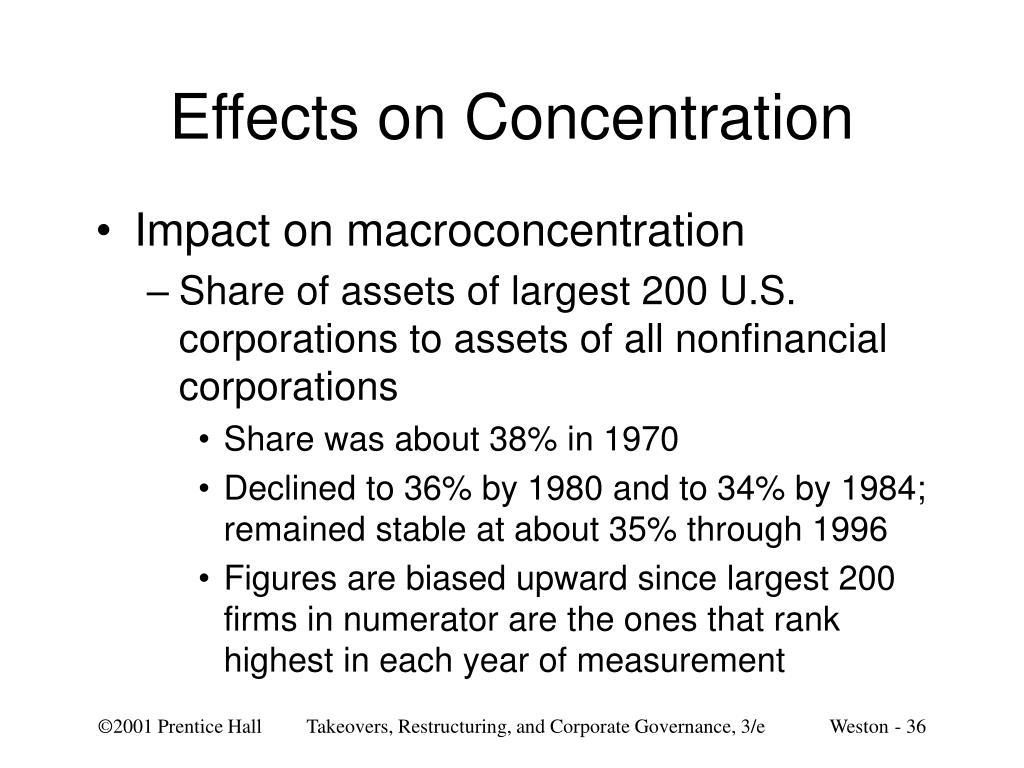 Effects on Concentration