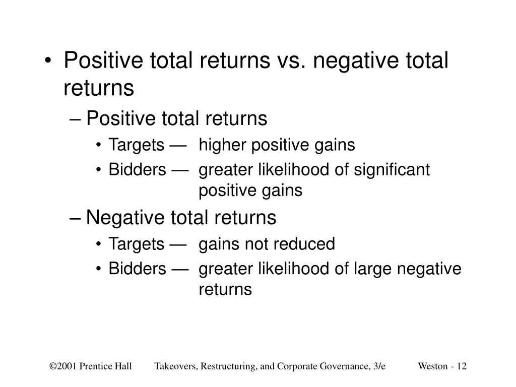 Positive total returns vs. negative total returns