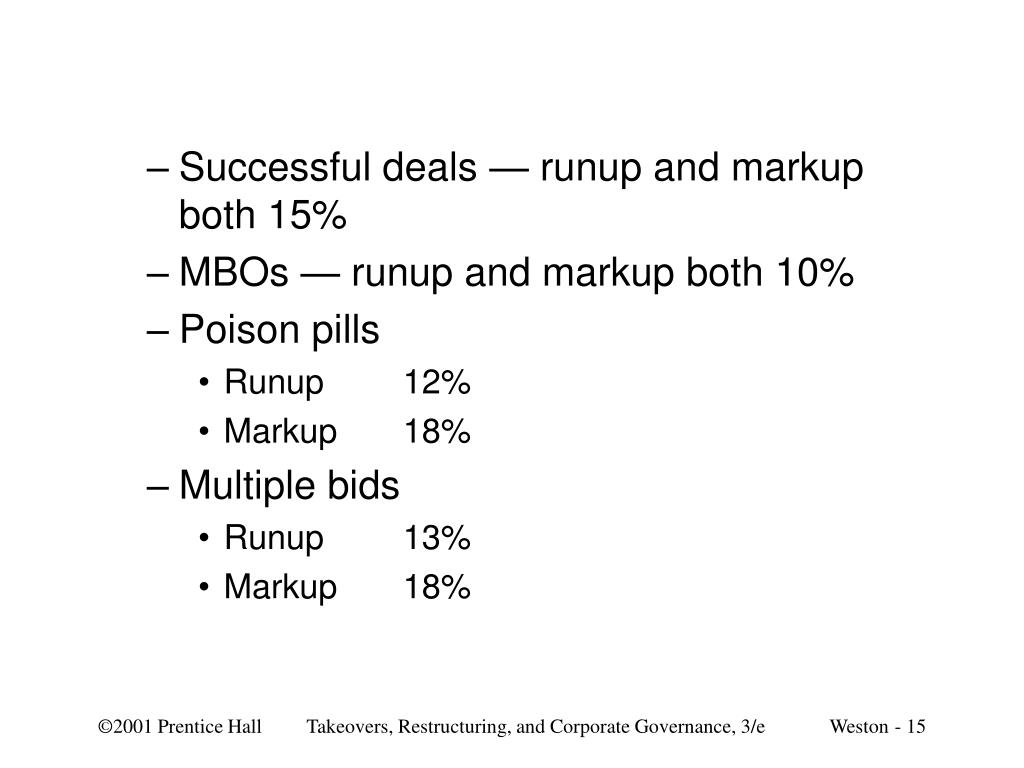 Successful deals — runup and markup both 15%