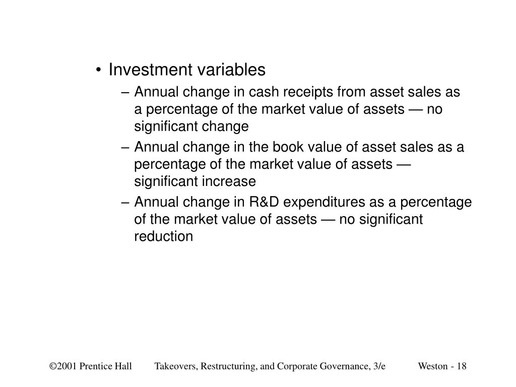 Investment variables