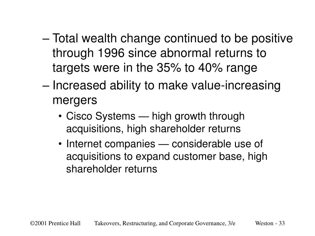 Total wealth change continued to be positive through 1996 since abnormal returns to targets were in the 35% to 40% range