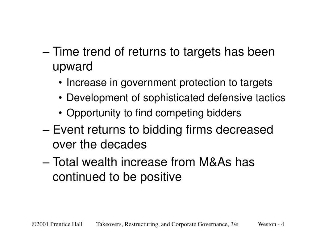 Time trend of returns to targets has been upward