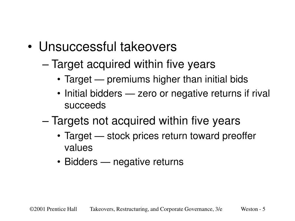 Unsuccessful takeovers