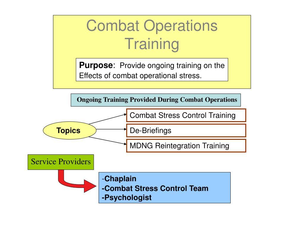 Combat Operations