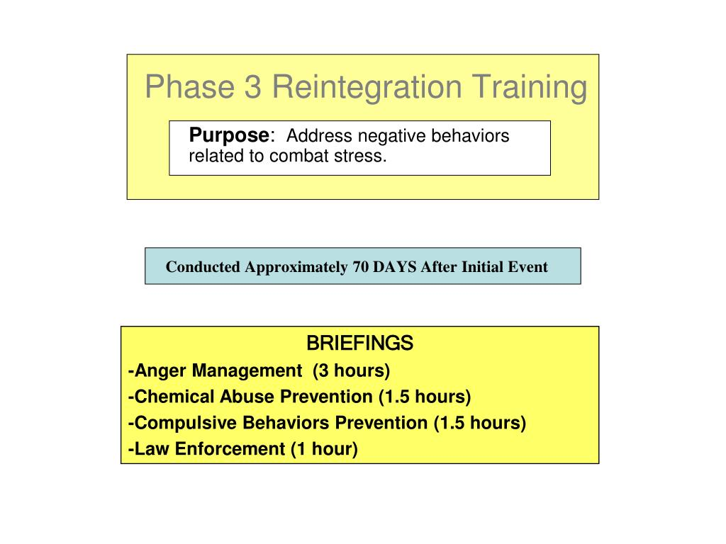 Phase 3 Reintegration Training