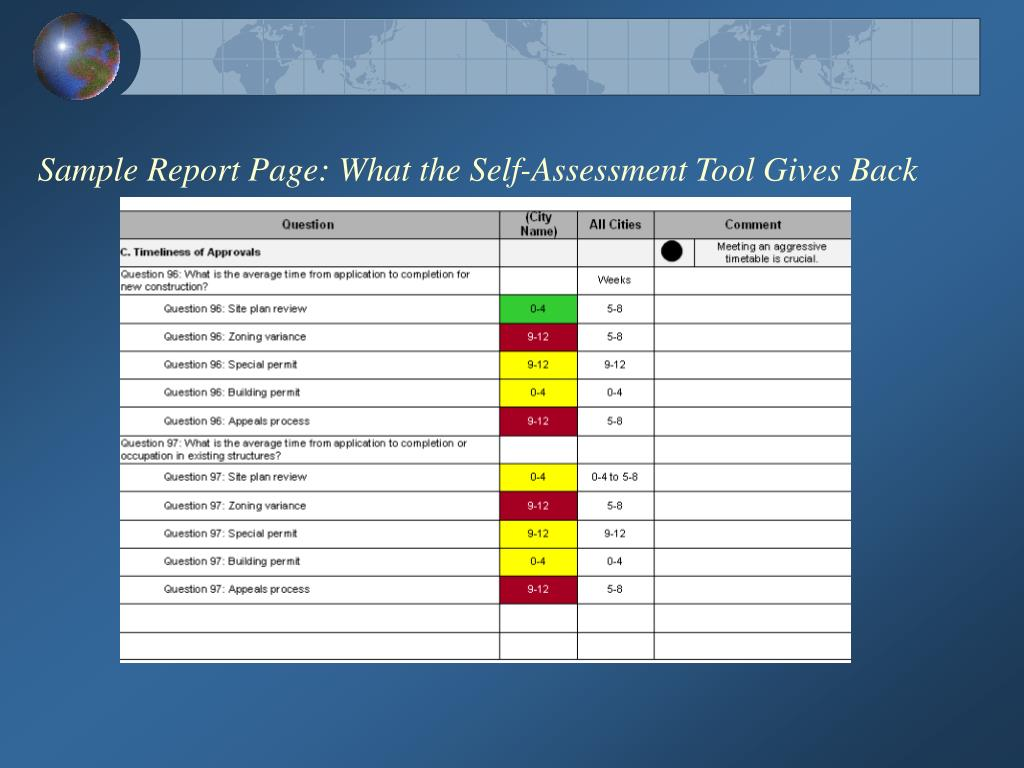 Sample Report Page: What the Self-Assessment Tool Gives Back