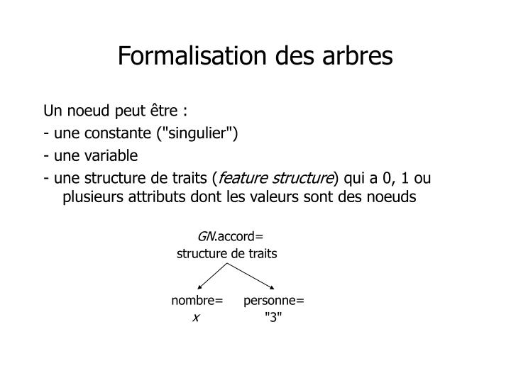 Formalisation des arbres