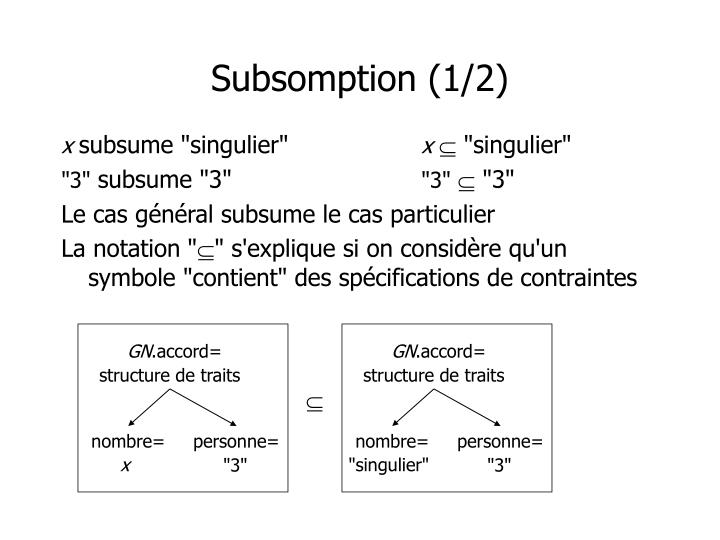 Subsomption (1/2)