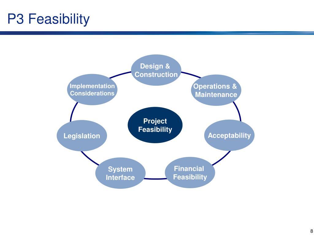 P3 Feasibility