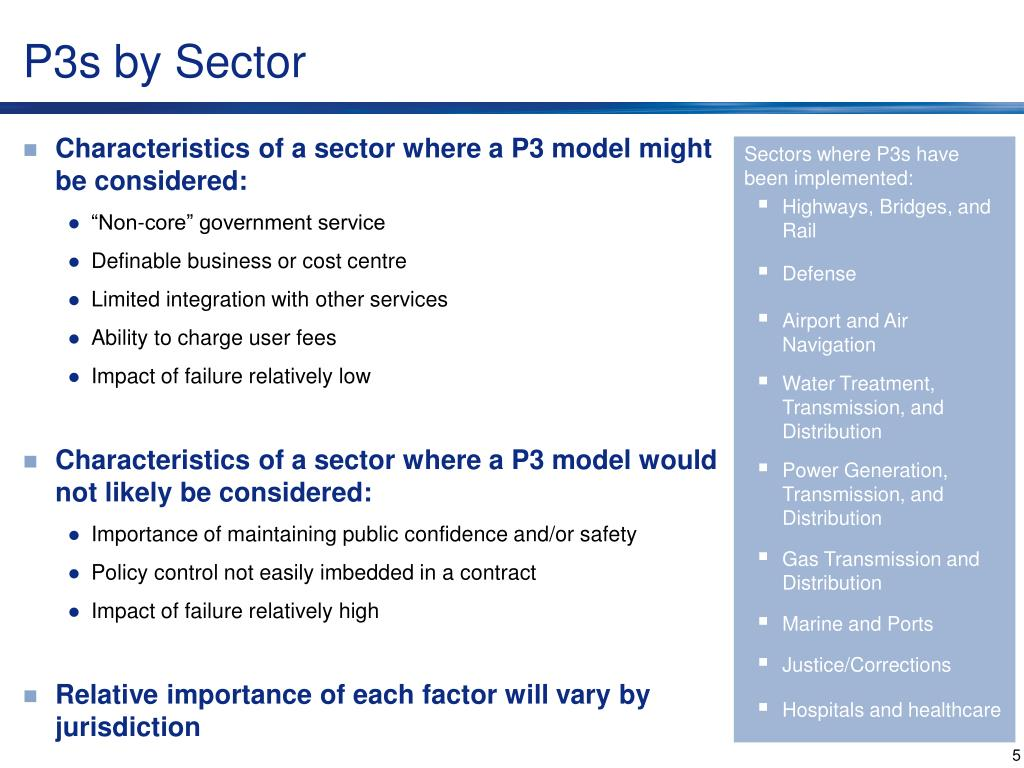 P3s by Sector