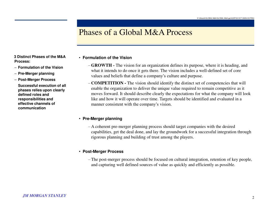 K:\Utkarsh\GLOBAL M&A\GLOBAL M&A.ppt\A2XP\03 OCT 2005\6:52 PM\4