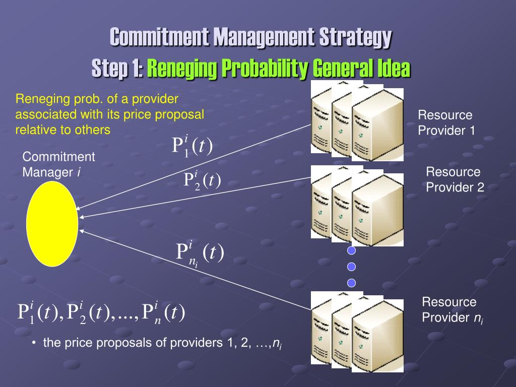Commitment Management Strategy