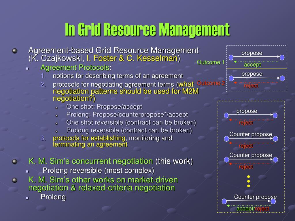 In Grid Resource Management