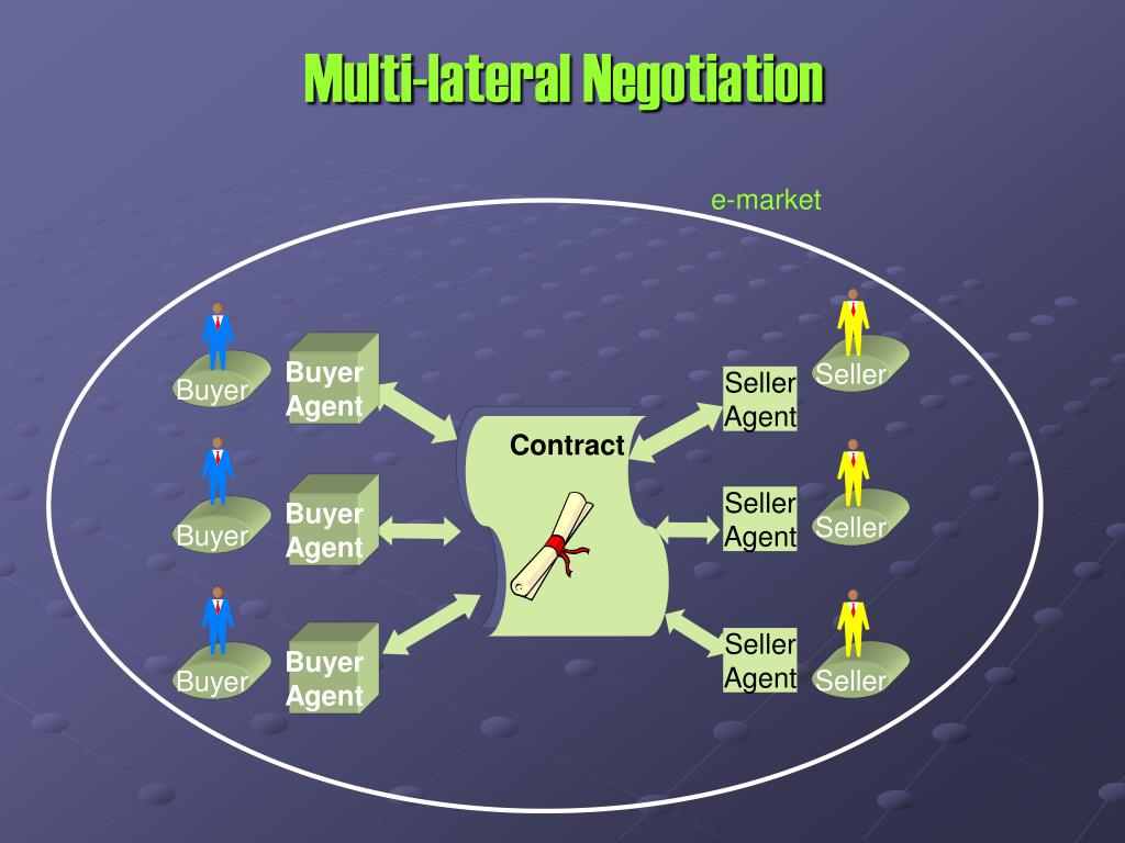 Multi-lateral Negotiation