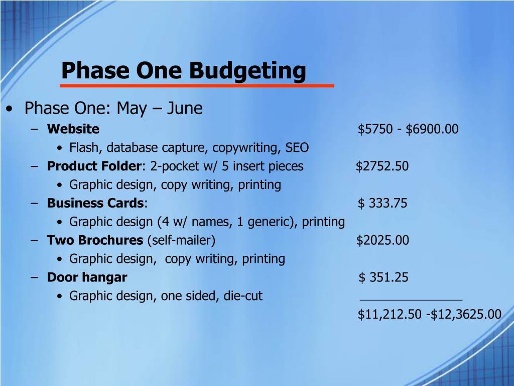 Phase One Budgeting