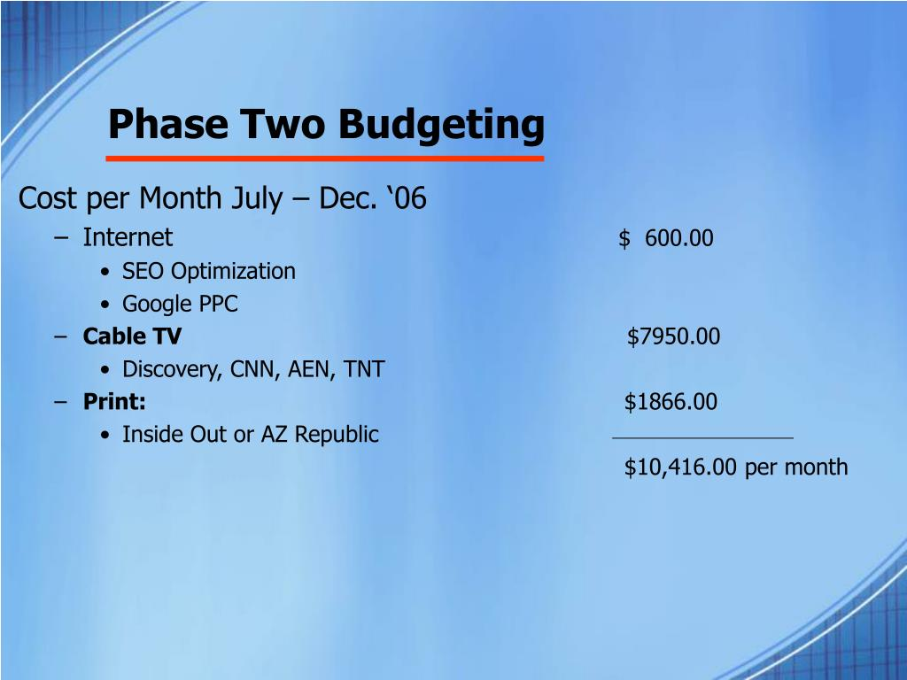 Phase Two Budgeting