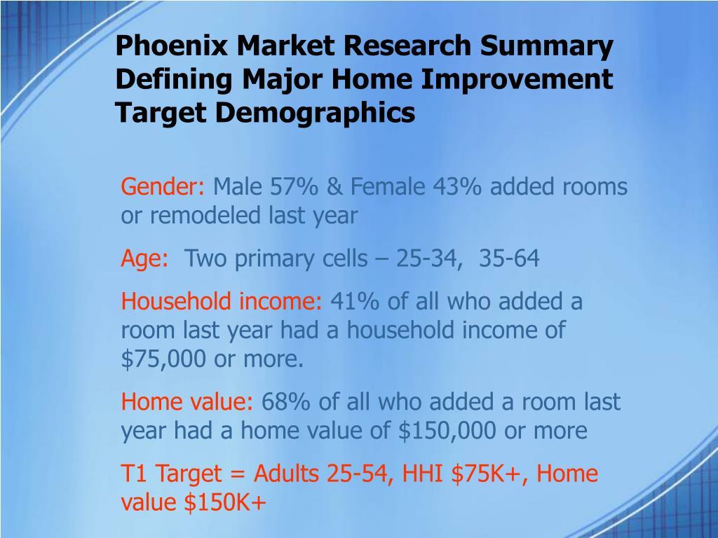 Phoenix Market Research Summary