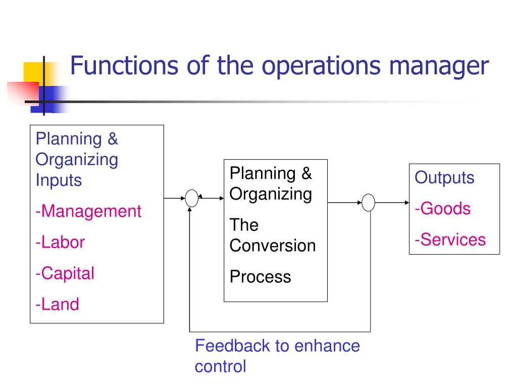 Functions of the operations manager