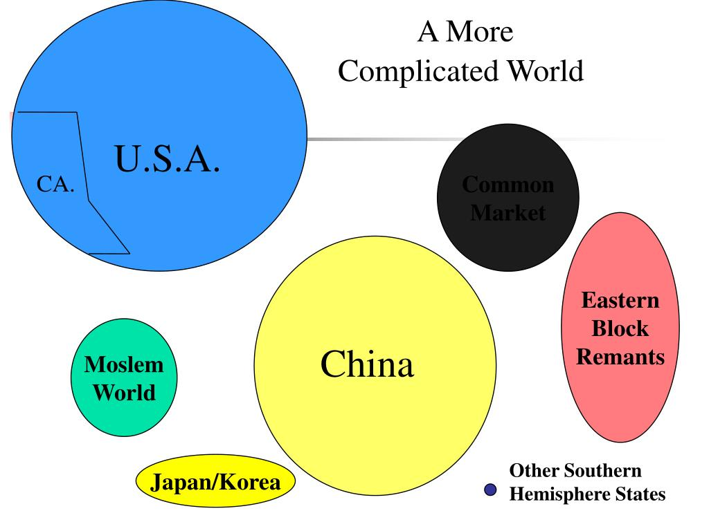 A More Complicated World