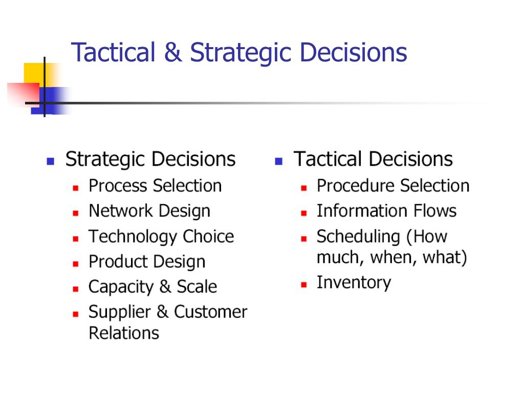 Tactical & Strategic Decisions