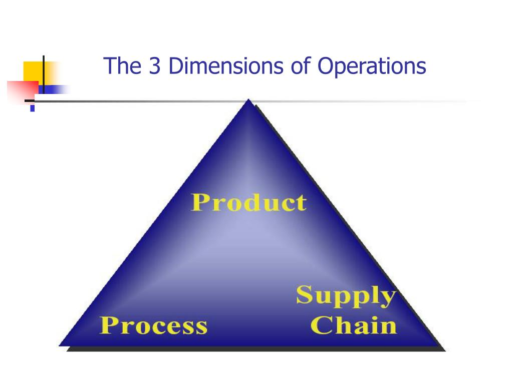 The 3 Dimensions of Operations