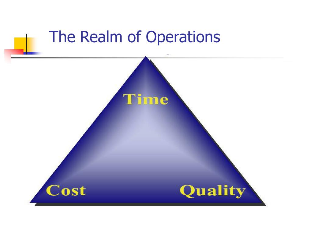 The Realm of Operations