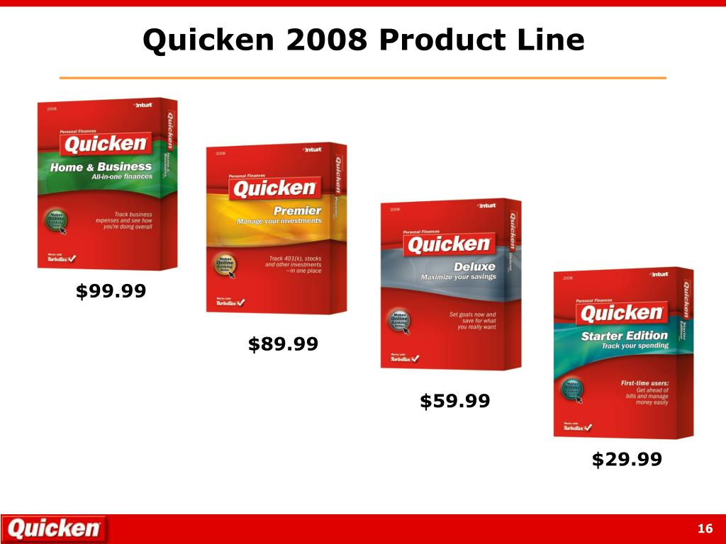 Quicken 2008 Product Line