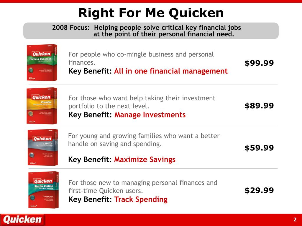 Right For Me Quicken