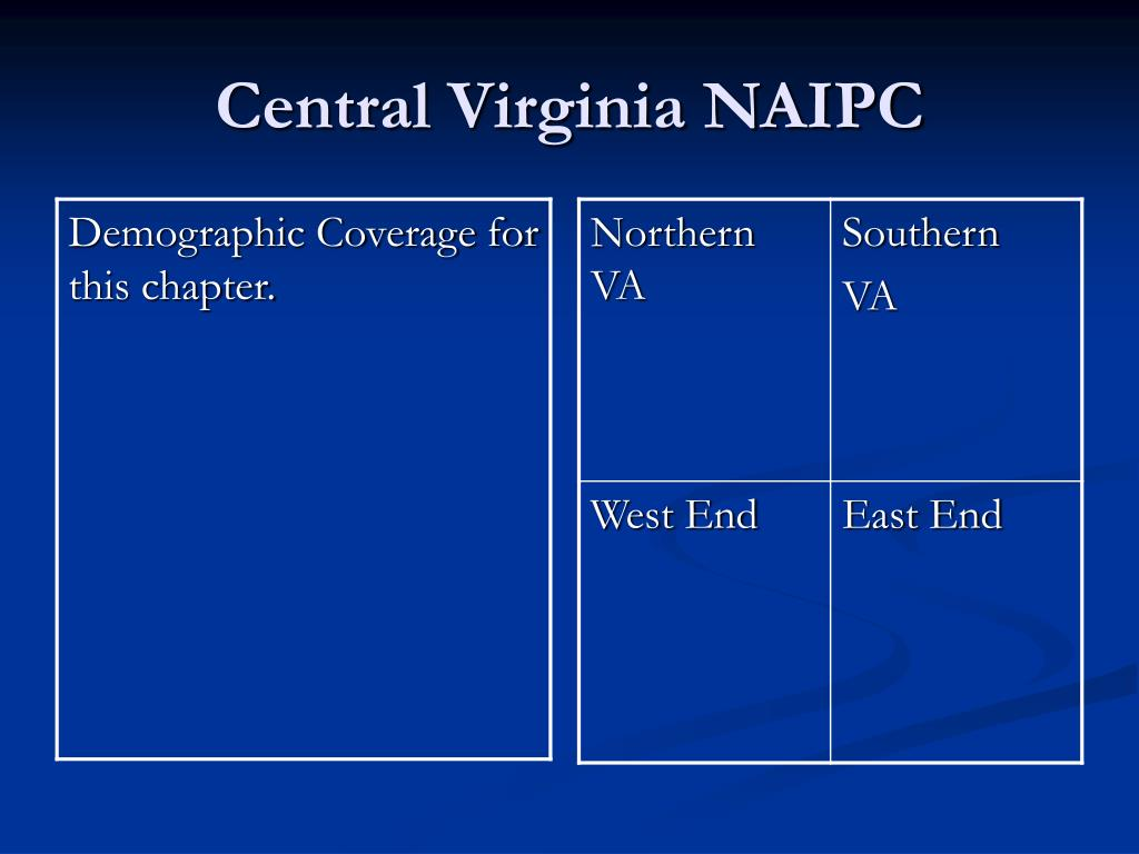 Central Virginia NAIPC