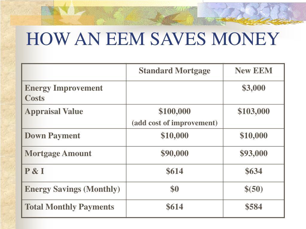 HOW AN EEM SAVES MONEY
