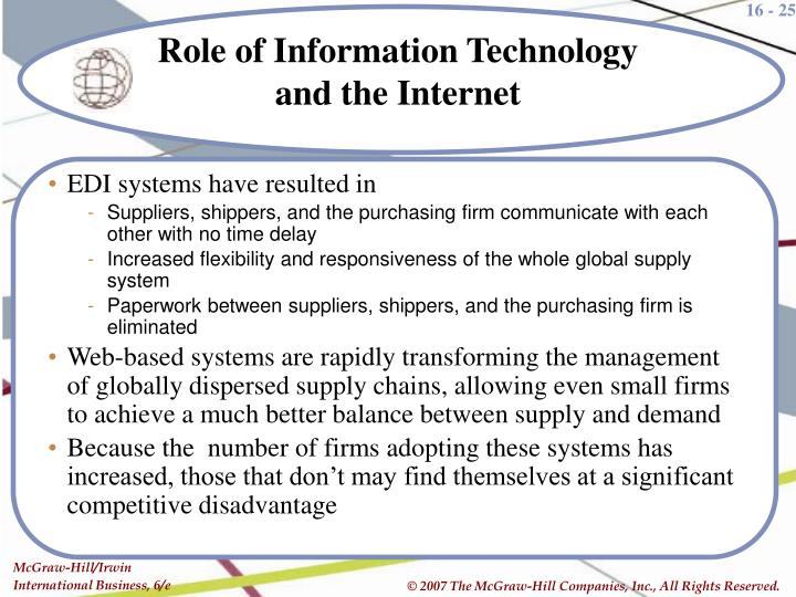 the role of internet in globalisation Globalization and its impacts on the world economic development muhammad akram ch(1), (2)  political science focuses on the role of uno, wto, gatt and similar kind of international institutions some other disciplines such as anthropology  by the development of technologies specifically related to telecom as internet, telephones.