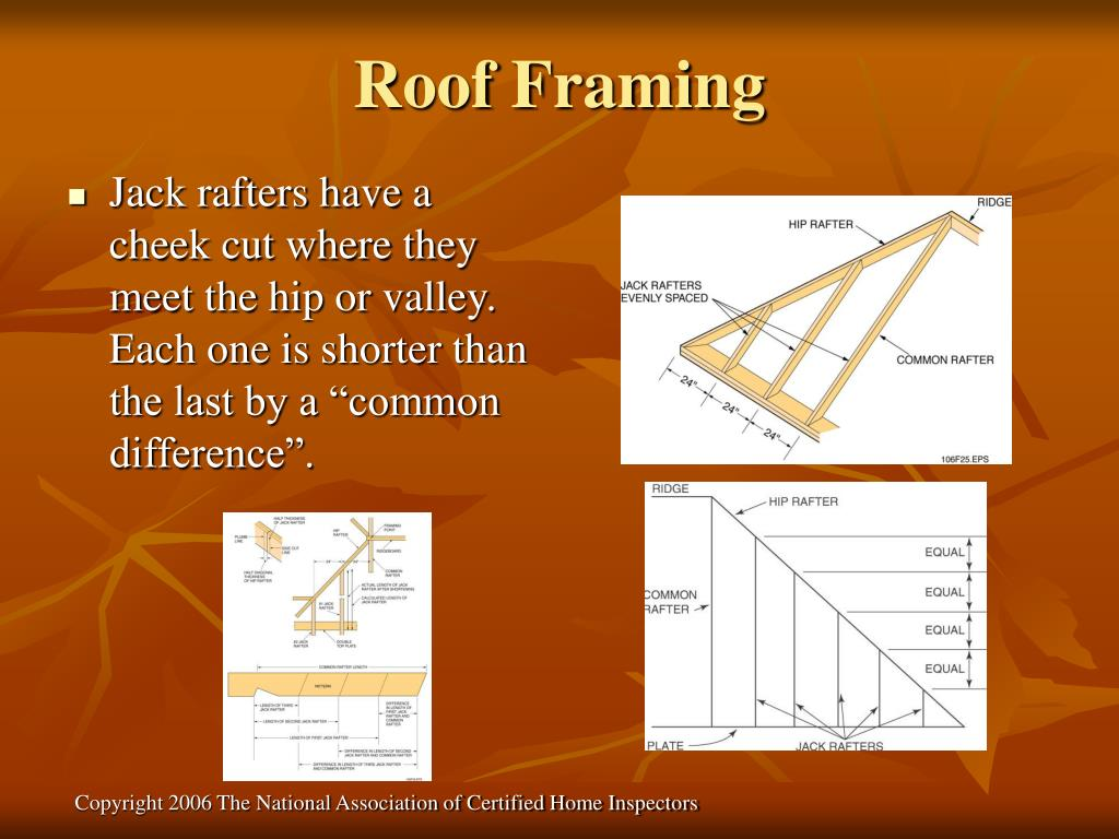"Jack rafters have a cheek cut where they meet the hip or valley.  Each one is shorter than the last by a ""common difference""."