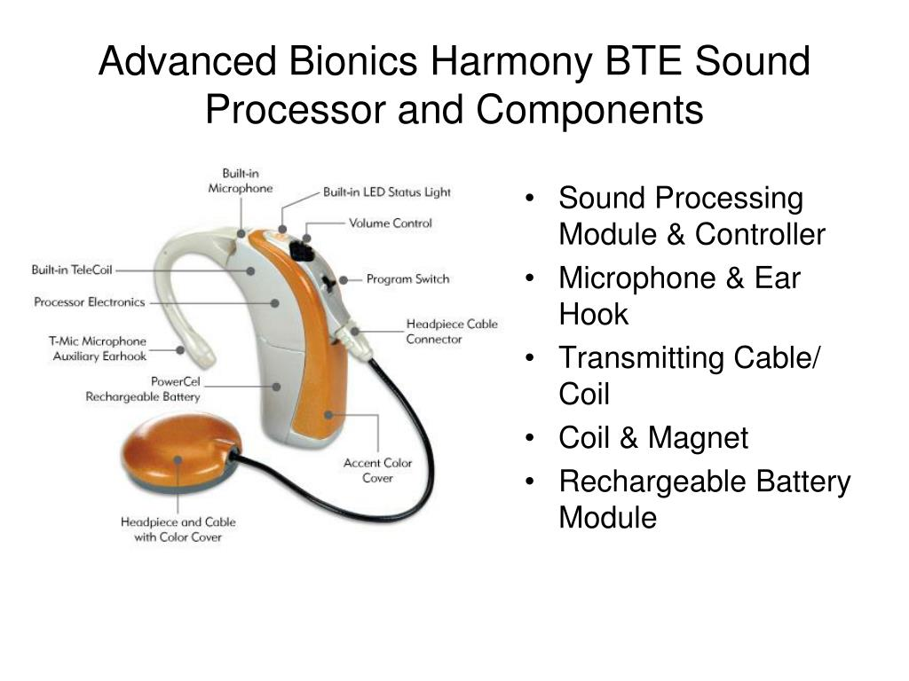 Advanced Bionics Harmony BTE Sound Processor and Components