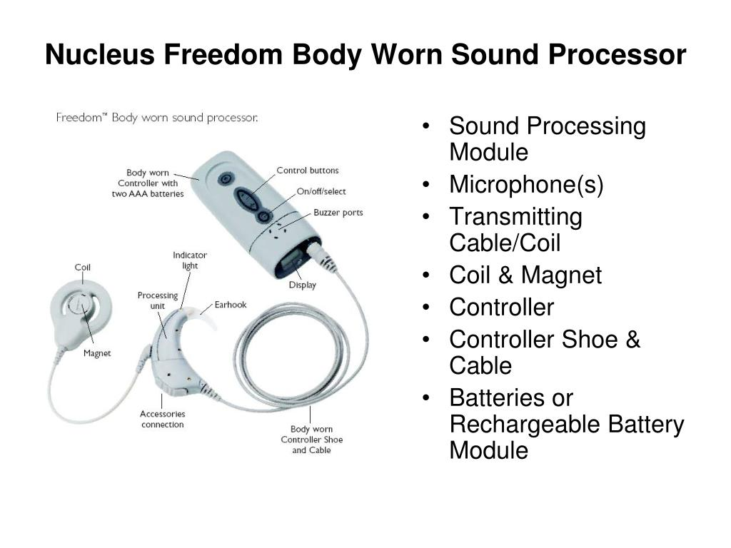 Nucleus Freedom Body Worn Sound Processor