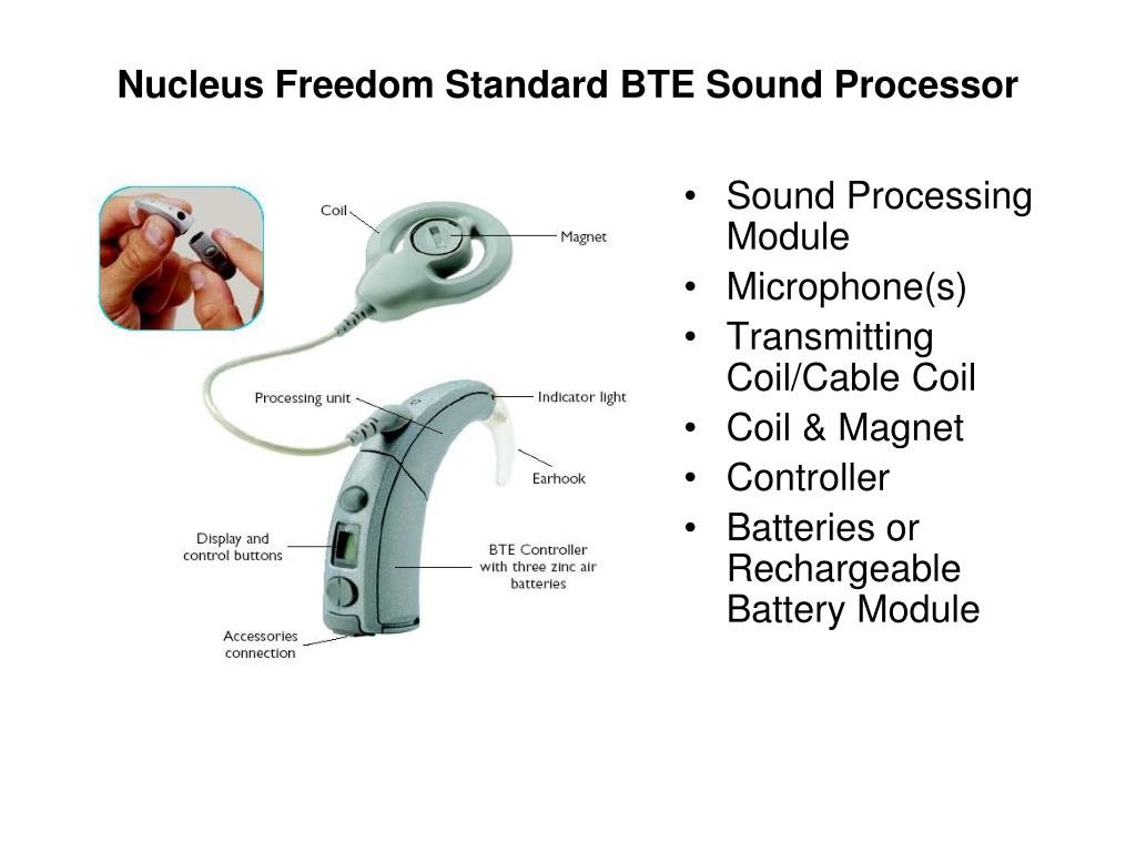 Nucleus Freedom Standard BTE Sound Processor