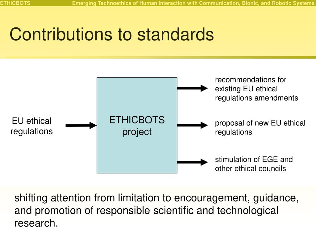 Contributions to standards