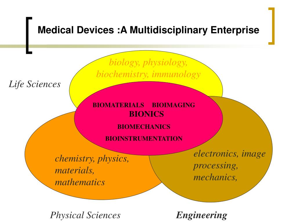 Medical Devices :A Multidisciplinary Enterprise