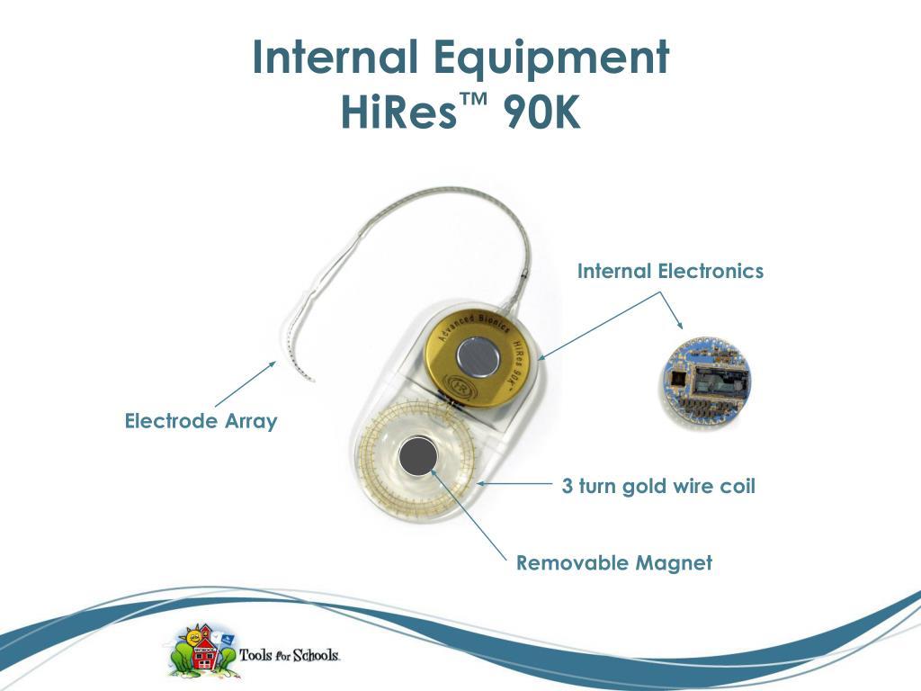 Internal Equipment