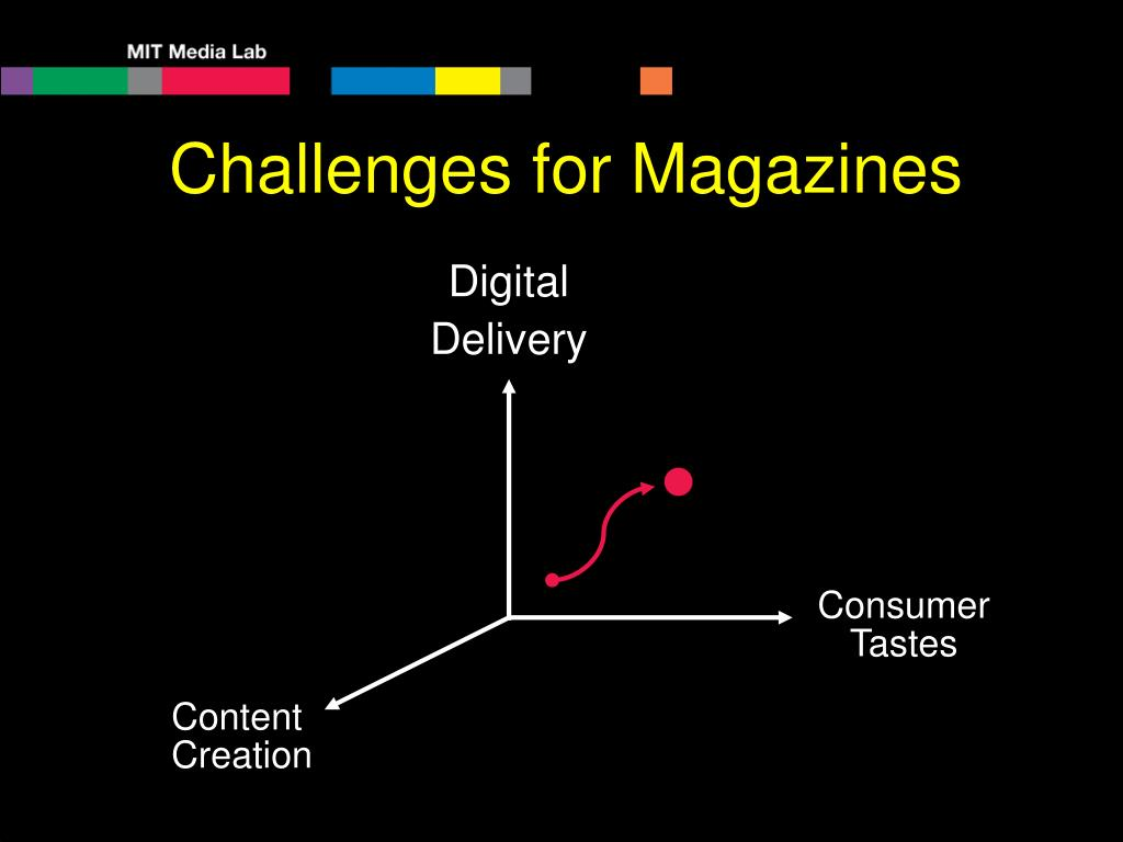 Challenges for Magazines