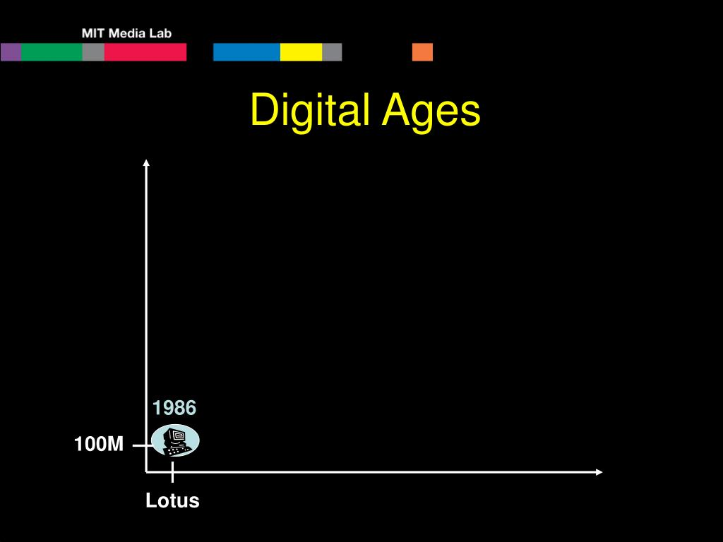 Digital Ages