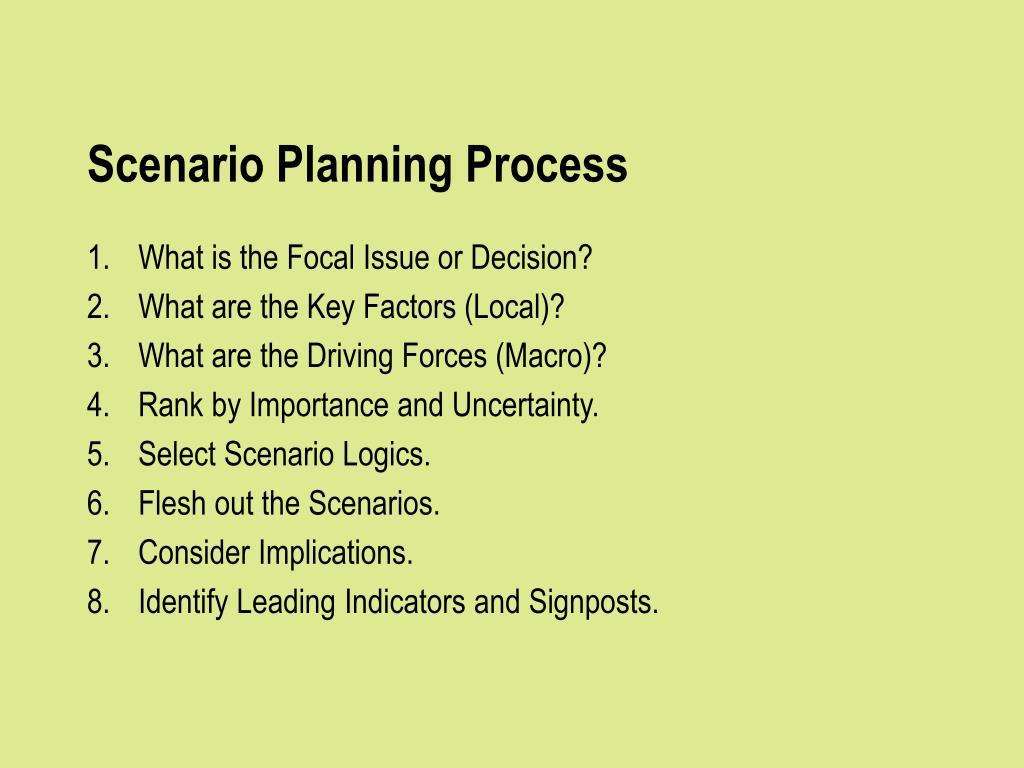 Scenario Planning Process