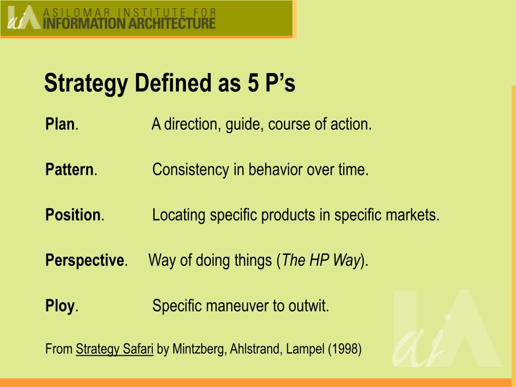 Strategy Defined as 5 P's