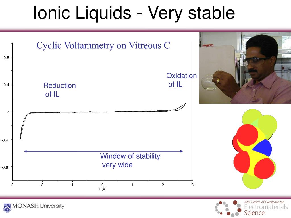 Ionic Liquids - Very stable