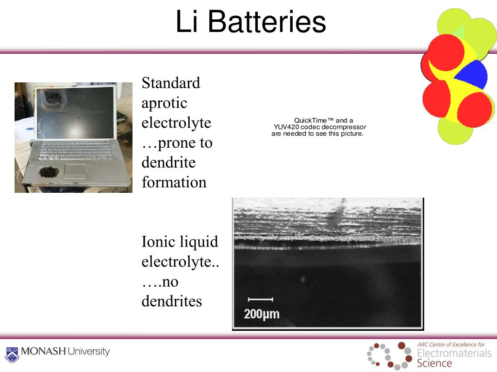 Li Batteries