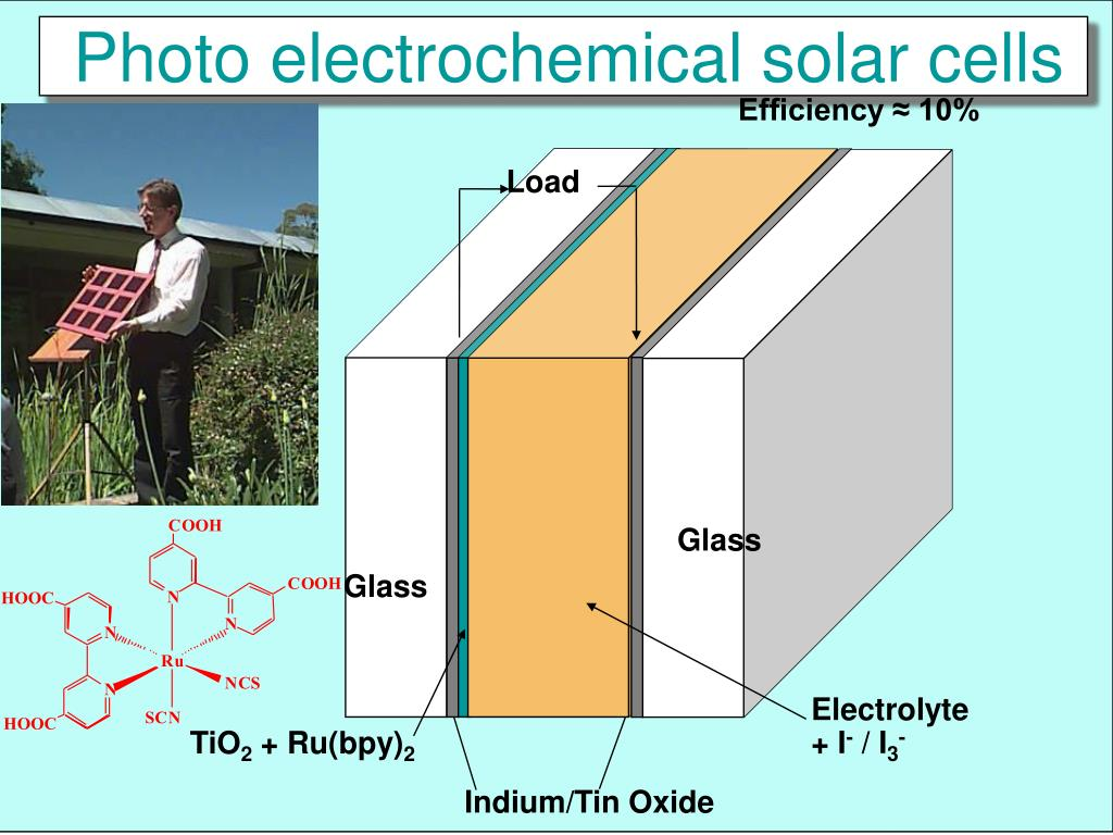 Photo electrochemical solar cells