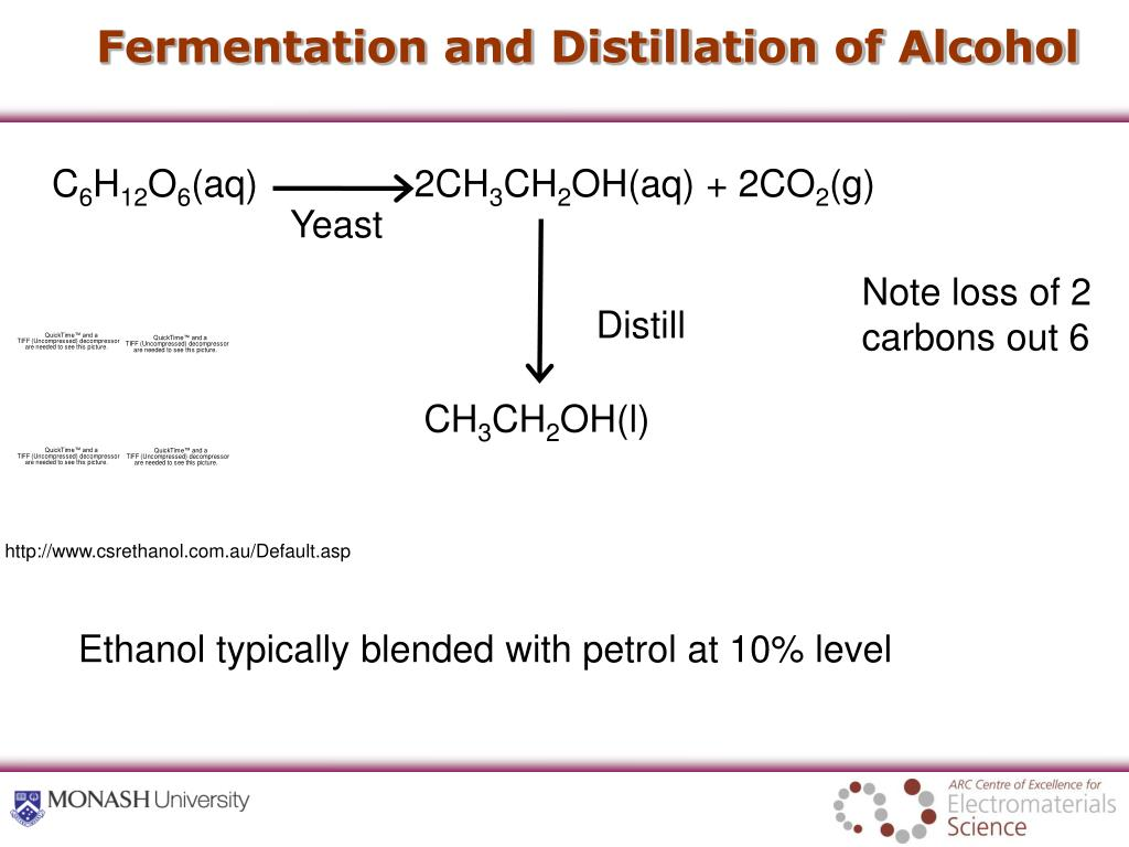Fermentation and Distillation of Alcohol