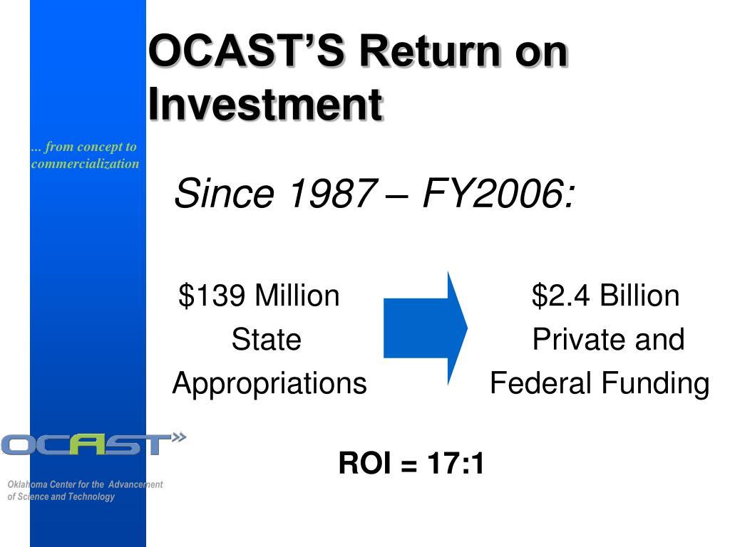 OCAST'S Return on Investment