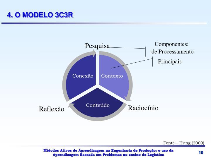 4. O MODELO 3C3R