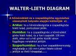 walter lieth diagram5