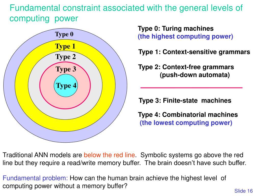 Type 0: Turing machines